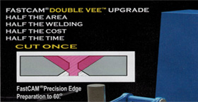 FastCAM Bevel Double Vee Advertisement